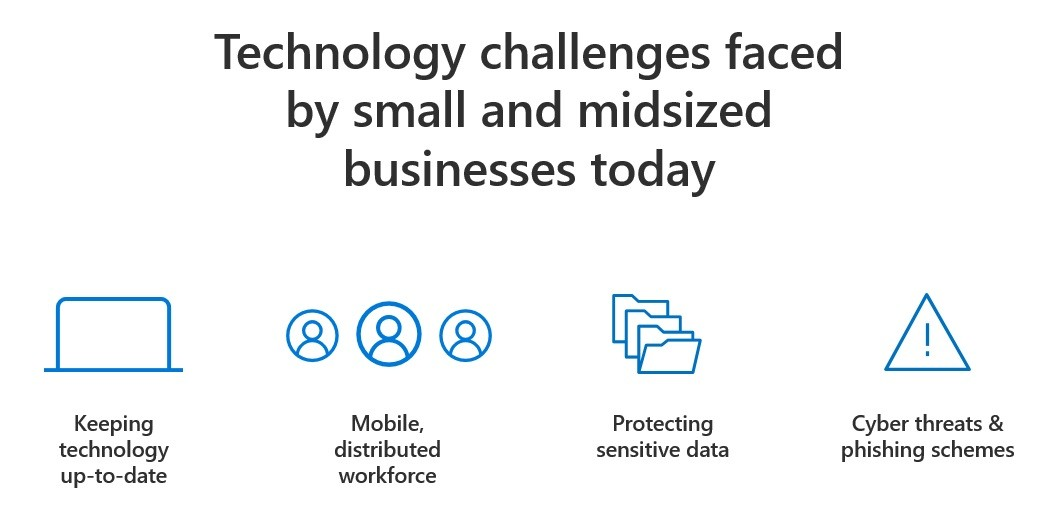 Technology challenges faced by small and midsized businesses today - Keeping technology up-to-date - Mobile distributed workforce - Protecting sensitive data - Cyber threats & phishing schemes